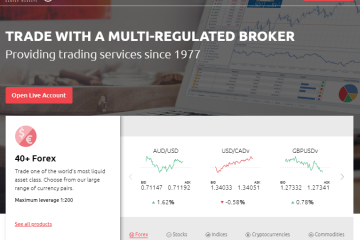 HYCM Review by Best Forex Tips