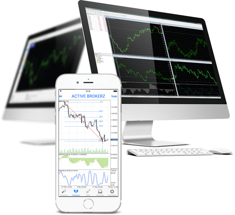 ActiveBrokerz trading platform