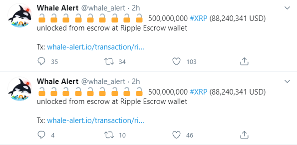 Each transaction consisted of 500,000,000 XRP tokens.