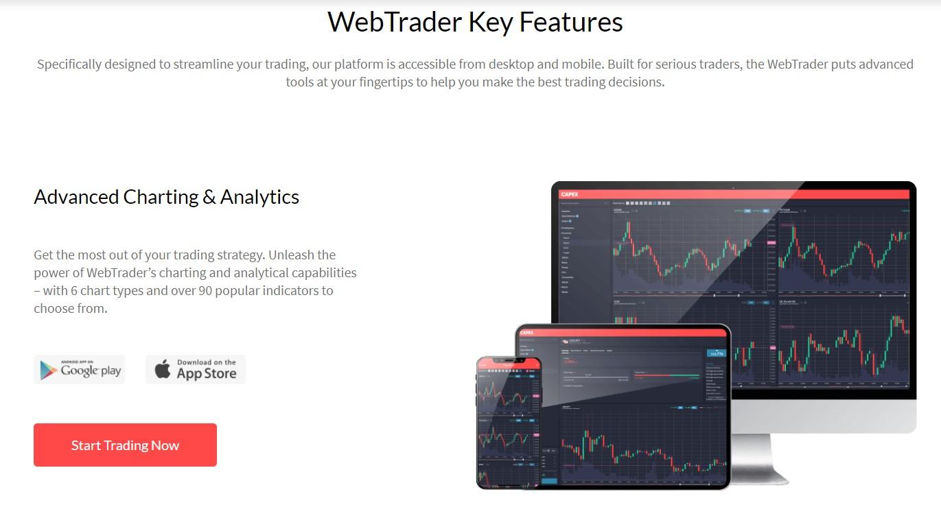 CAPEX.com WebTrader