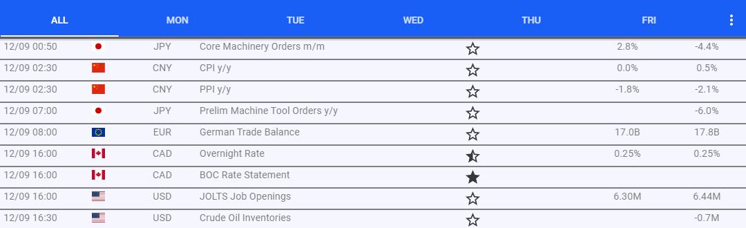Kalendarz Forex w IGM FX