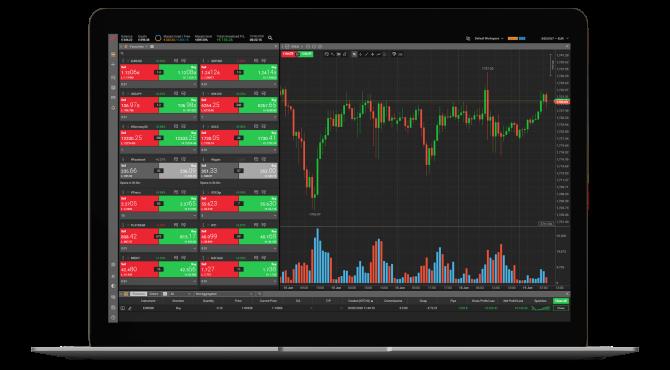 Kadocapital trading online