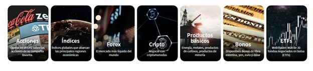 Activos de TRADE.com