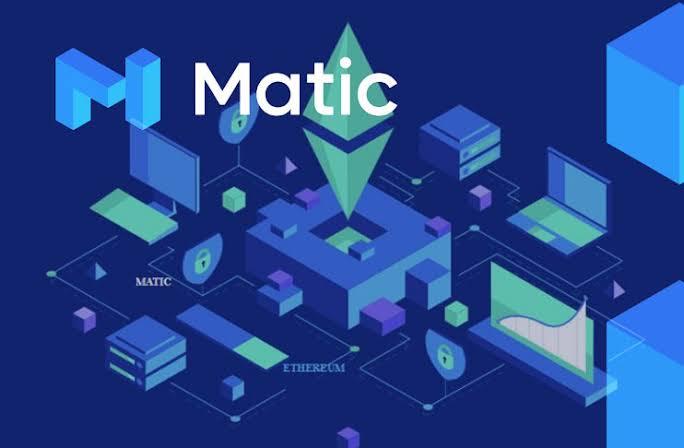 MATIC Surges 120%