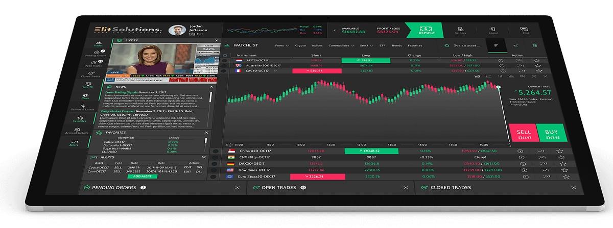 ElitSolutions An Innovative Trading Platform
